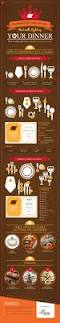 setting table for thanksgiving table setting guide for thanksgiving dinner craft minute