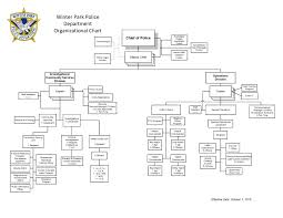 department organizational structure u2013 winter park police department
