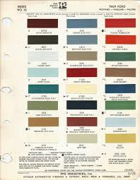 1969 ford mustang grabber orange code u car paint color kit
