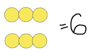 hands on integer operations part 3 multiplication u0026 division