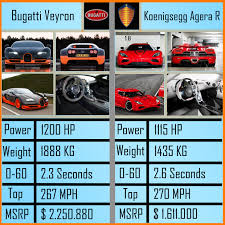 koenigsegg agera r black top speed bugatti veyron vs koenigsegg agera r make your choice