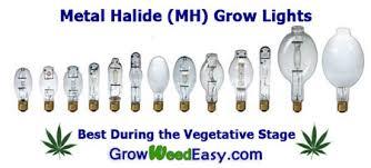 Grow Light Bulb Mh Hps Grow Light Tutorial Plus Stealthy U0026 Cheap Ways To Exhaust