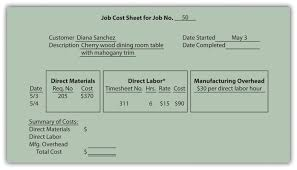Labor Tracking Spreadsheet How Is Job Costing Used To Track Production Costs