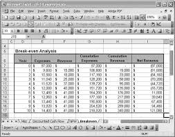 sample breakeven analysis recipe14 11 figuring a break even point