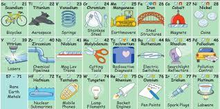 Meme Table - the best periodic table i ve seen the next meme