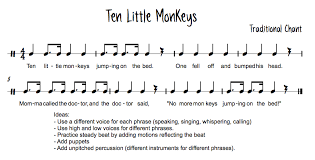 No More Monkeys Jumping On The Bed Song Ten Little Monkeys Music Class Songs Pinterest Learning