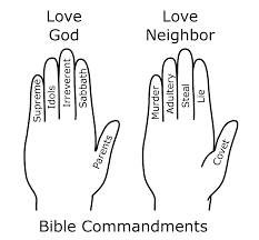 honor your father and mother coloring page file bible commandments hand mnemonic png wikimedia commons