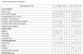 Planning Agenda Template Click On The Thumbnail To Download My Seed Planner Template Garden