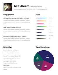 sle creative resume show me the money tips and resources for successful grant writing
