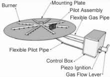 Gas Fire Pit Burner by Propane Gas Fire Pit Burner Kit