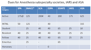 ultrasound machine comparison table spa news the newsletter of the society for pediatric anesthesia