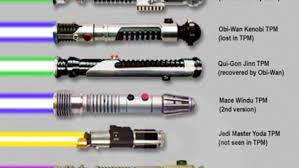 Light Saber Color Meanings Guide To Lightsaber Colors Starwars