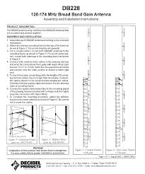 antenna systems information
