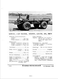 the m274 mule g823 manuals