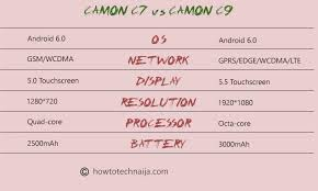 what is the difference between c7 and c9 lights unveiling tecno camon c7 see tecno camon c7 vs c9