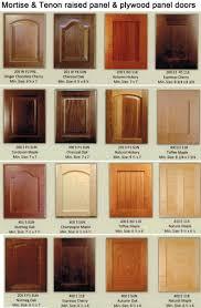 types kitchen cabinets doors kitchen decoration