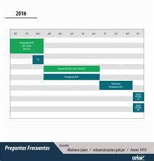 cronograma de sunat 2016 rus collection of cronograma de sunat 2016 rus cronograma de pagos de