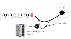 how to measure voltage current and power national instruments