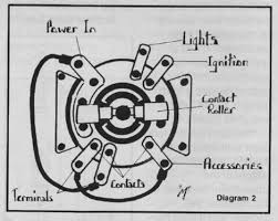 harley davidson wiring diagram coil harley davidson coil cover on