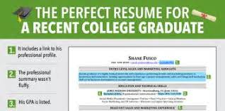 recent college graduate resume cover letter samples cover letter