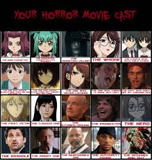 Horror Movie Memes - my horror movie cast meme by artdog22 on deviantart