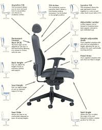 Comfortable Work Chair Design Ideas Desk Chair Stylish Ergonomic Desk Chair Modern Office Chairs