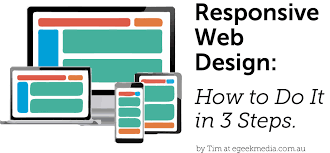 responsive web design for beginners how to get started in 3