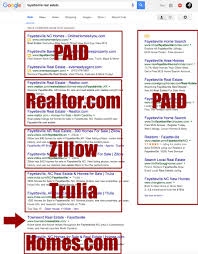 seo for real estate agents real estate marketing marketing