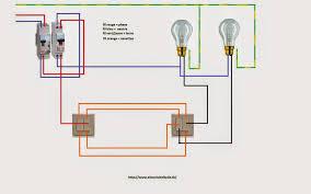 tableau electrique cuisine plan électrique photo de ma cuisine la cuisine du weekend conseils
