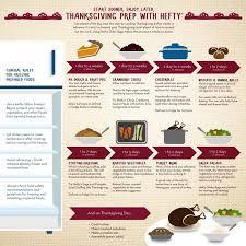 After Thanksgiving Casserole Crockpot Corn Casserole Recipe Thanksgiving Prep Tips