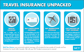 travel insurance images Travelling don 39 t forget insurance mcti blog png