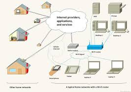 Home Lan Network Design Believe It Or Not Wi Fi And Internet Are Two Different Things Cnet