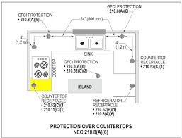 anything wrong with this kitchen island outlet page 4