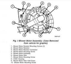 1996 dodge dakota blower motor solved how to change out a blower motor on a 1997 dodge dakota