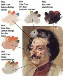 how to paint skin tones step by step primary colors paint and