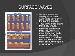 Indiana which seismic waves travel most rapidly images My favorite testimonial ppt download jpg
