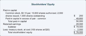 treasury stock and accumulated other comprehensive income