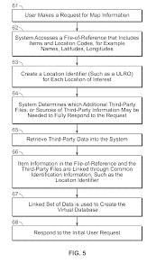 Used To Create A Virtual by Patent Us20070260628 System And Method For Providing A Virtual