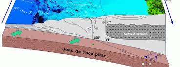 physical map of oregon juan de fuca plate of juan de fuca megathrust earthquake