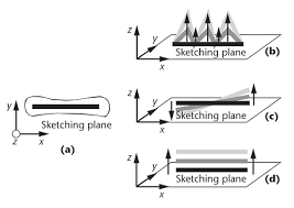 free form sketching of self occluding objects