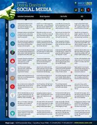 dos and don u0027ts to succeed at social media marketing
