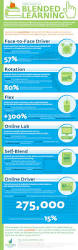 907 best education infographics images on pinterest classroom