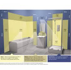 Bathroom Lighting Zones Bathroom Lighting Zones Explained Interior Design Regulations Zone