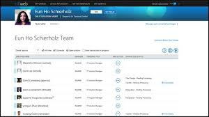 Help Desk Portal Examples Modernizing Hr At Microsoft