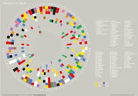 color or colour colours in cultures information is beautiful