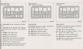 2004 impala fuse box wiring diagram weick