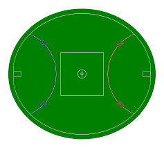 how big is 400 square meters australian rules football playing field wikipedia