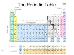 xe on the periodic table periodic table the noble gases ppt download