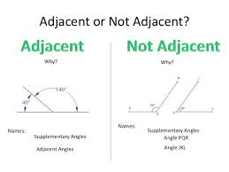 adjacent and vertical angles