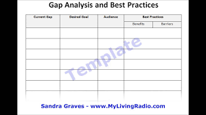 Exle Of Data Analysis Report by Gap Analysis And Best Practices Tutorial By